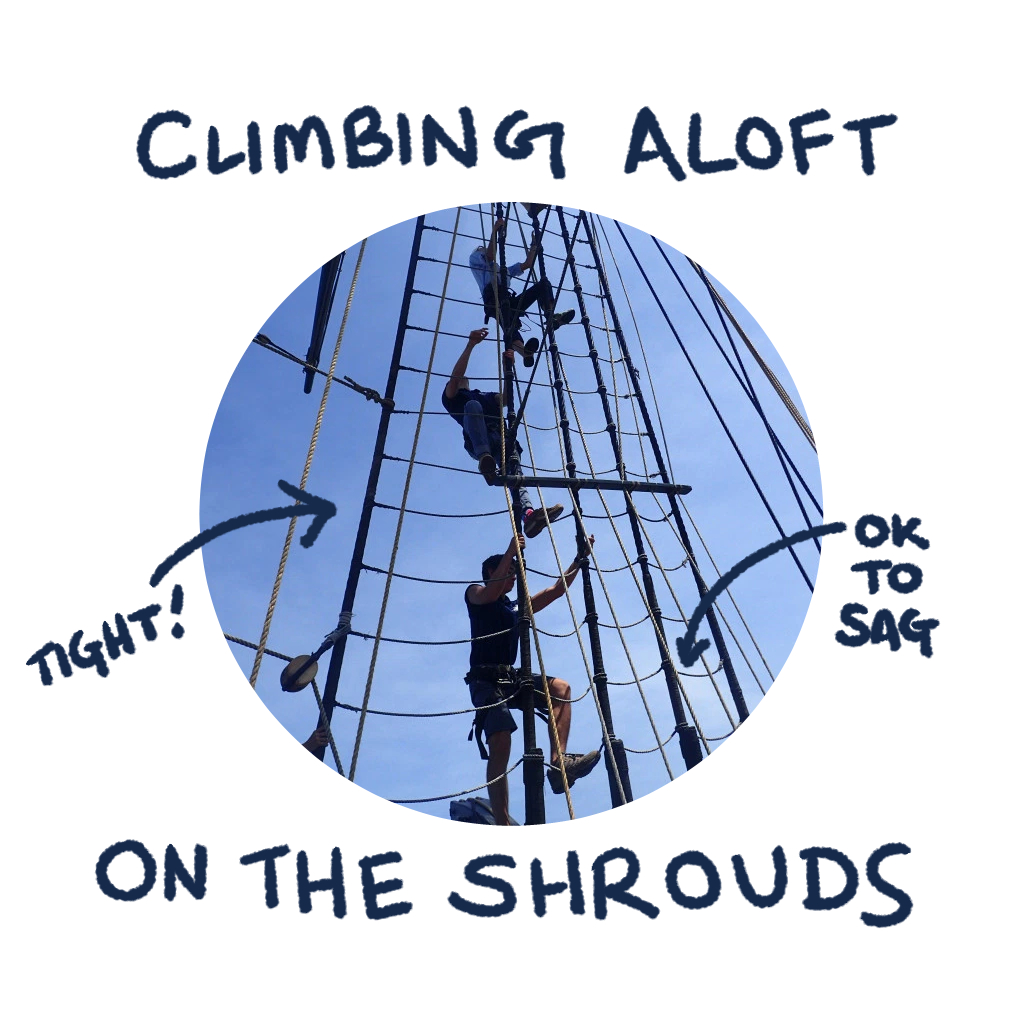 AloftShrouds